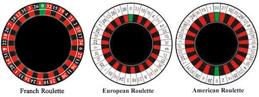 Roulette types wheels